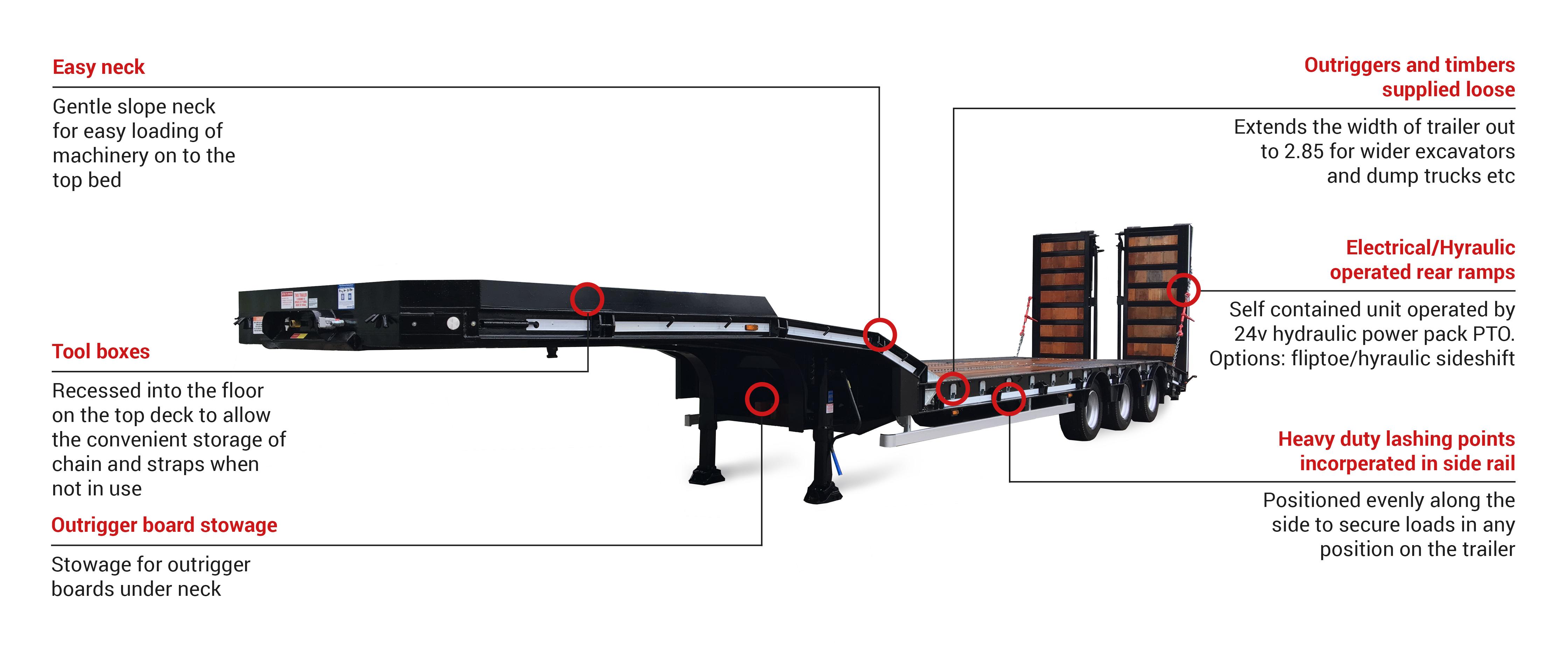 44 Tonne Easy Neck Machinery Trailer | Dennison Trailers